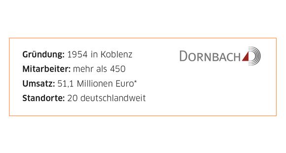 Dornbach Unternehmensdaten