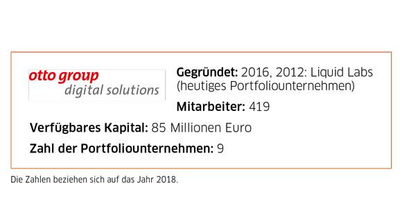 Kennzahlen Otto Group Digital Solutions