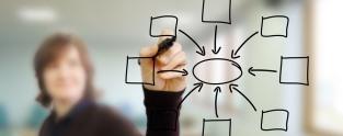 Firmenkauf Prozess